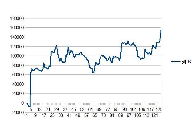 2016-5収支