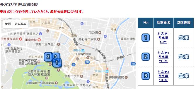 伊勢神宮 交通規制