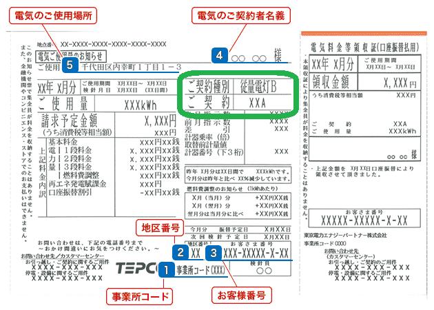 東京電力 使用量