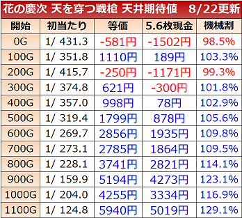 keiji4-kitaichi-0822