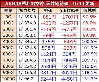akb48-kitaichi-0911