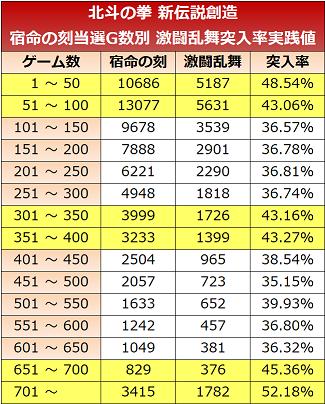 shindensetsu-zone50